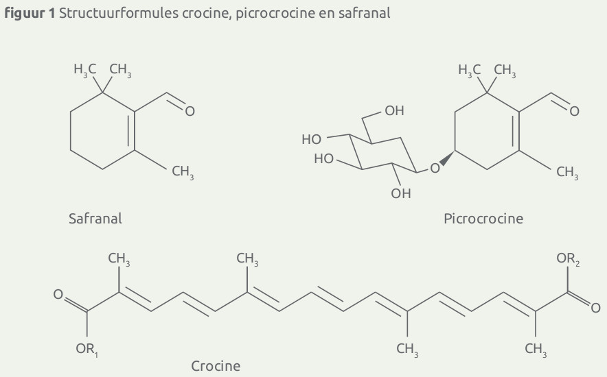 Moleculestructuur crocine en safranal